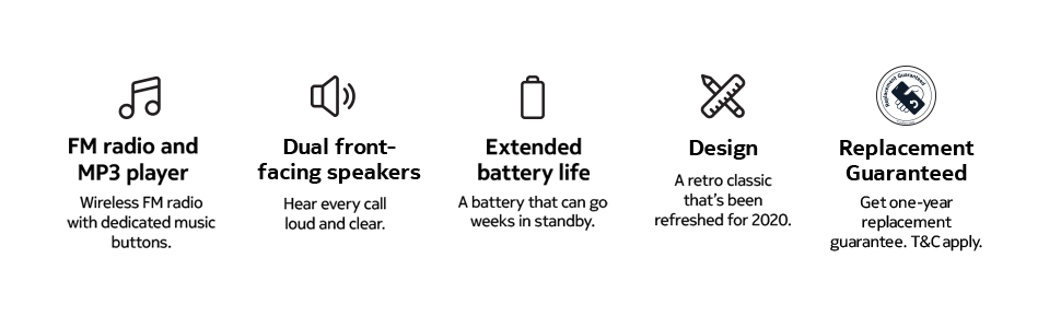 Nokia Specifications